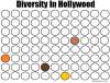 Diversity in Hollywood.png